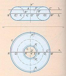 Geometr a plana cuerpos geom tricos clasificaci n redondos for Arquitectura parametrica pdf