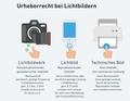 Urheberrechtsschutz bei Lichtbildern nach UrhG.png
