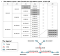 VLSM exmaple (3)-en.png