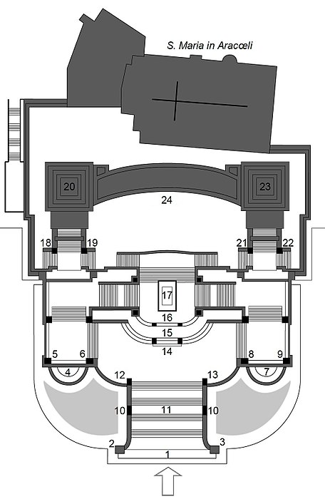 Schematic map of the Vittoriano