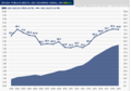2019, Brazil's general gross debt (update 2).png
