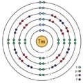 69 thulium (Th) enhanced Bohr model.png