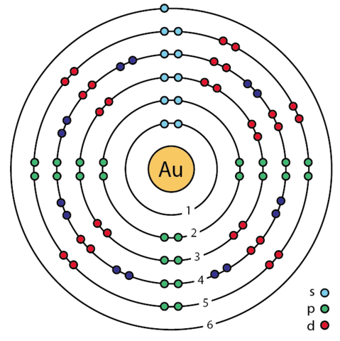 File 79 Gold Au Enhanced Bohr Model Png Wikimedia Commons