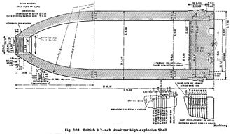 "Glossary of British ordnance terms - 2 C.R.H. BL 9.2 inch howitzer shell, 1916. See ""18.4 R"" pointing to curve of nose"