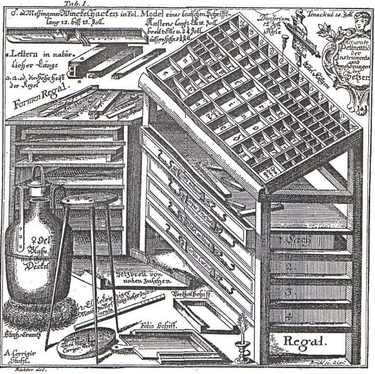 A Typesetters Sorting Case