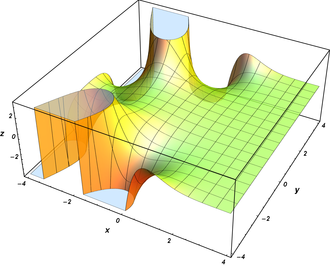 Airy function - Image: Airy Ai Real Surface