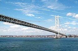 meaning of bridge