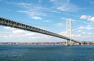 The Akashi-Kaikyo Bridge has the largest span of any bridge
