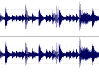 Amen break - Part of the waveform for the Amen break including the crash at the end.