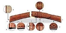 Uhren armband teile