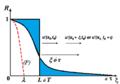 Autocorrelación turbulencia.png