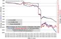 BYR exchange rate 2006-01-01...2014-05-13.png