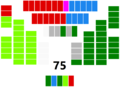 Basque Parliament seating plan December 2015.png