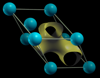 Bloch wave - Isosurface of the square modulus of a Bloch wave in silicon lattice