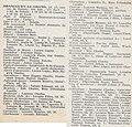 Brancourt-le-Grand Annuaire 1954.jpg