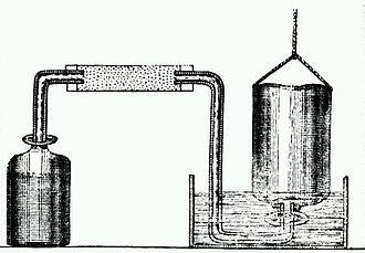 Henry Cavendish - Image: Cavendish hydrogen