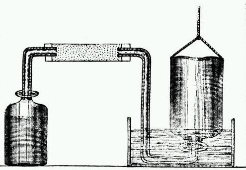Cavendish hydrogen