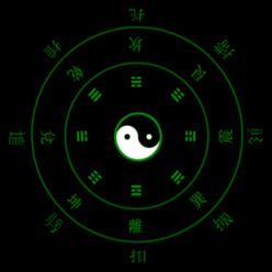 Le cercle de divination de la technique des points du Hakke.
