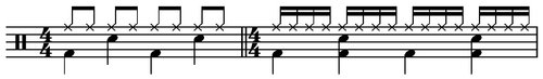 Rock & disco drum patterns: disco features greater subdivision of the beat, which is four-to-the-floor Play (help*info) Characteristic rock and disco drum patterns.png