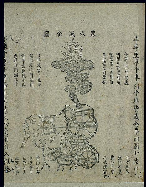 File:Chinese woodcut; Daoist internal alchemy (7) Wellcome L0038977.jpg
