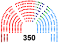 Congreso de los Diputados de la IV Legislatura de España.png