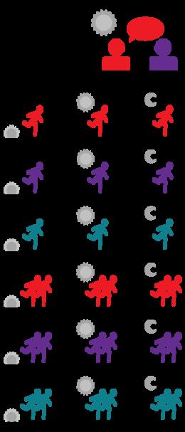 Conjugaison Wikipedia