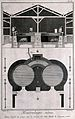 Cross-section of a round machine for extracting salt. Etchin Wellcome V0023580ER.jpg