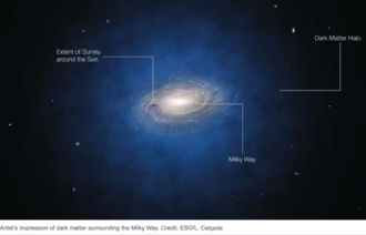 Hot dark matter - Artist's impression of dark matter surrounding the Milky Way. Credit: ESO/L. Calçada