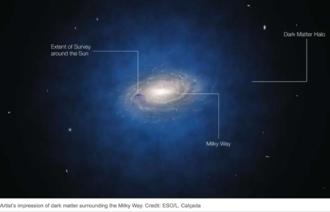 Hot dark matter - Artist's impression of dark matter surrounding the Milky Way. Credit: ESO/L. Calçada