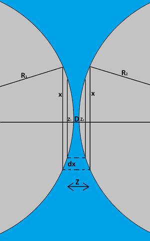 Depletion force - The Derjaguin Approximation relates the force between two spheres to the force between two plates.