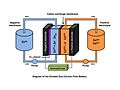 Diagram of the Divided Zinc-Cerium Redox Flow Battery.jpg