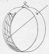 36bfe8576bfd Reloj de anillo con su escala horaria y anual en el intradós