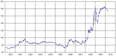Valuutta  USAdollari  Kauppalehtifi