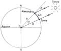 Eratosthenes-Erdmessung.png