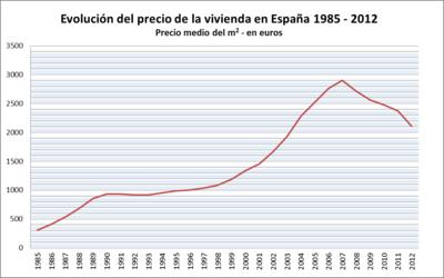 piruja wikipedia prostitutas precio españa