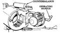 Figure419 Manual carrier breech operating mechanism.png