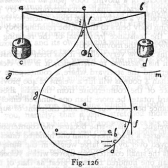 Two New Sciences - Figure 126 of Galileo's Two New Sciences out of the Fourth Day section