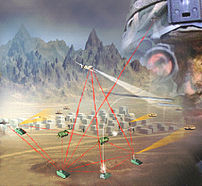 The Future Combat Systems network is depicted ...