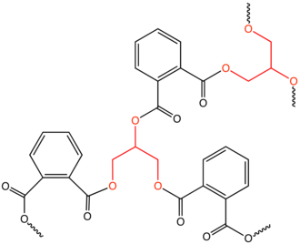 Alkyd - Structure of an idealized alkyd resin derived from glycerol and phthalic anhydride