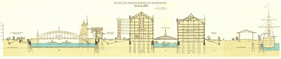 A cross-section view of the Speicherstadt from 1888.