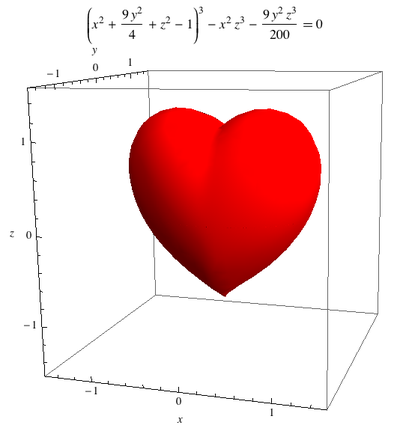 implicit heart surface