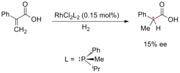 Hydrogenation-Knowles1968.png