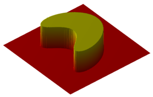 Indicator function - A three-dimensional plot of an indicator function, shown over a square two-dimensional domain (set X): the 'raised' portion overlays those two-dimensional points which are members of the 'indicated' subset (A).