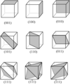 Indices miller plan exemple cube.png