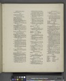 Jamestown Business Directory. NYPL1583142.tiff