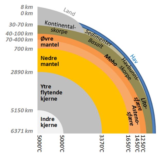 3 radiometrisk datering av en vulkanske stein gir