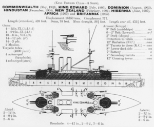 King Edward VII-class battleship - Left elevation and deck plan as depicted in Jane's Fighting Ships 1906–7