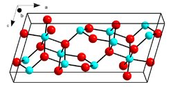 Kristallstruktur von β-Galliumoxid