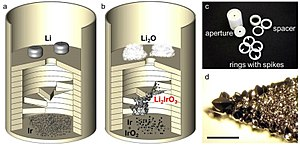 Lithium iridate - Image: Li 2Ir O3 growth 2