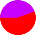 Location dot bluemagenta+red.png